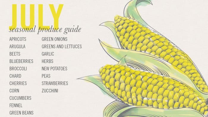 July Seasonal Food Guide