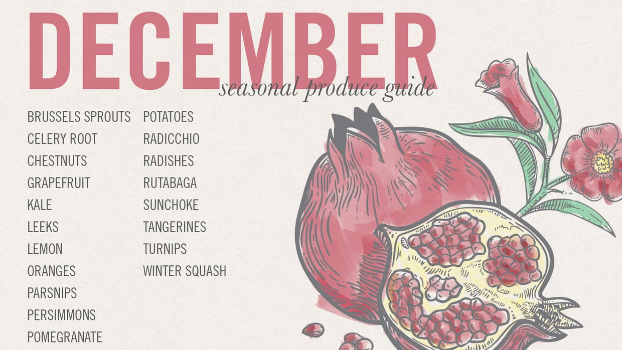December Eat Seasonal Produce Guide